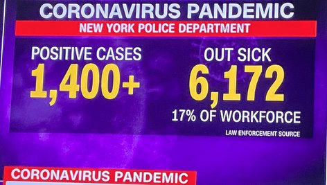 Coronavirus Pandemic : 1400 NYPD officers infected, 6172 out sick